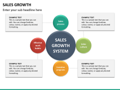 Sales growth PPT slide 16