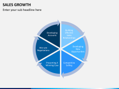 Sales growth PPT slide 4