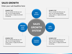Sales growth PPT slide 7