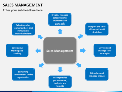Sales management PPT slide 1