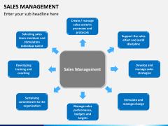 Sales management PPT slide 1