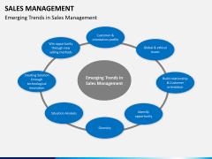 Sales management PPT slide 3