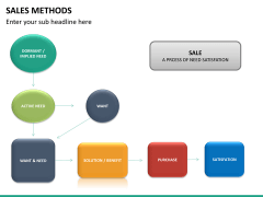 Sales method PPT slide 17