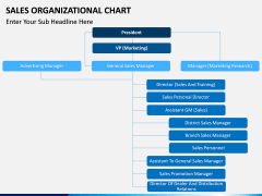 Sales organization PPT slide 2