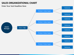 Sales organization PPT slide 5