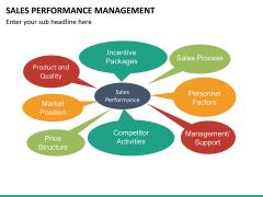 Sales performance management PPT slide 11