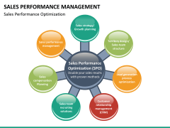 Sales performance management PPT slide 12