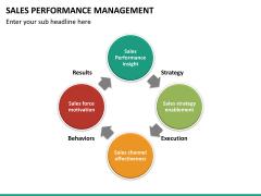 Sales performance management PPT slide 15