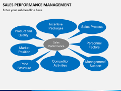 Sales performance management PPT slide 3