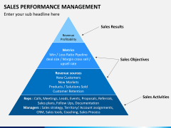Sales performance management PPT slide 5