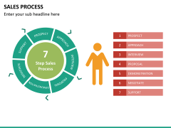 Sales process PPT slide 13