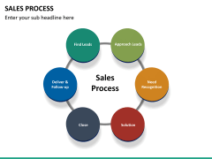 Sales process PPT slide 23