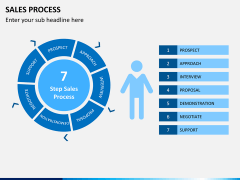 Sales process PPT slide 1