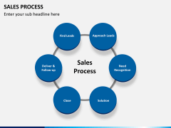 Sales process PPT slide 11