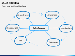 Sales process PPT slide 6