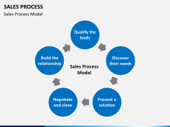 Sales process PPT slide 8