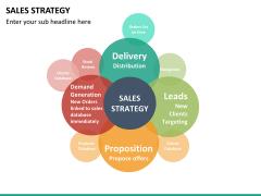 Sales strategy PPT slide 11