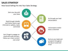 Sales strategy PPT slide 20