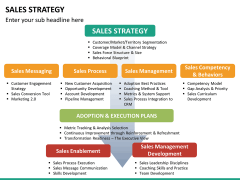 Sales strategy PPT slide 12