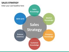 Sales strategy PPT slide 18