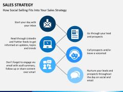 Sales strategy PPT slide 10