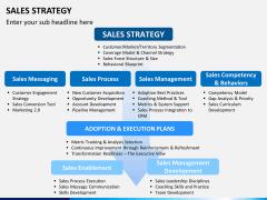 Sales strategy PPT slide 2
