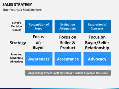 Sales strategy PPT slide 5