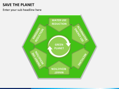 Save the planet PPT slide 5