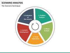 Scenario analysis PPT slide 12