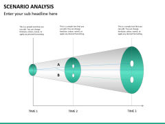 Scenario analysis PPT slide 21