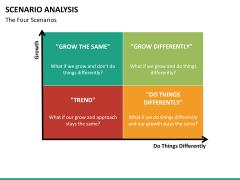 Scenario analysis PPT slide 15