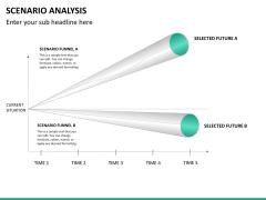 Scenario analysis PPT slide 19