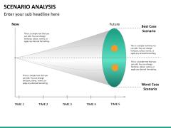 Scenario analysis PPT slide 20