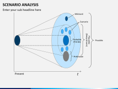 Scenario analysis PPT slide 2