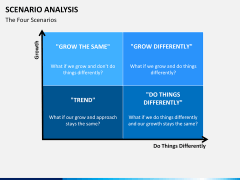 Scenario analysis PPT slide 4