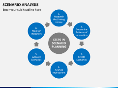 Scenario analysis PPT slide 6