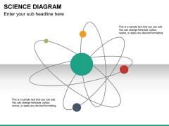 Science diagram PPT slide 7