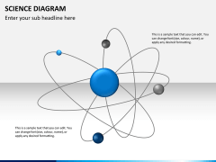 Science diagram PPT slide 2