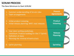 SCRUM process PPT slide 31