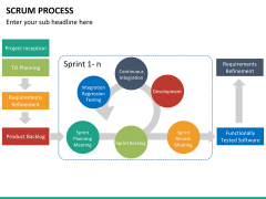 SCRUM process PPT slide 32