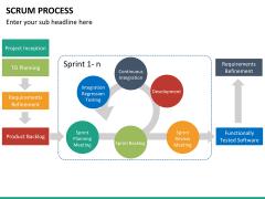 Agile management bundle PPT slide 76