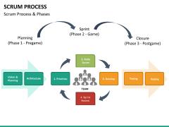 Agile management bundle PPT slide 78