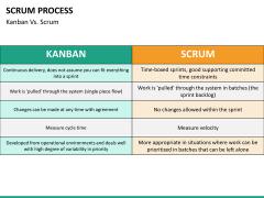 Agile management bundle PPT slide 80