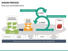 Agile management bundle PPT slide 63