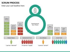 Agile management bundle PPT slide 65
