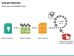 SCRUM process PPT slide 23