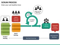 SCRUM process PPT slide 26