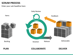 SCRUM process PPT slide 27