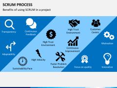 Agile management bundle PPT slide 32