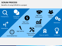 SCRUM process PPT slide 10